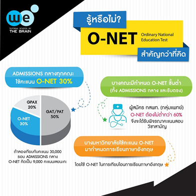 o-net-more-important