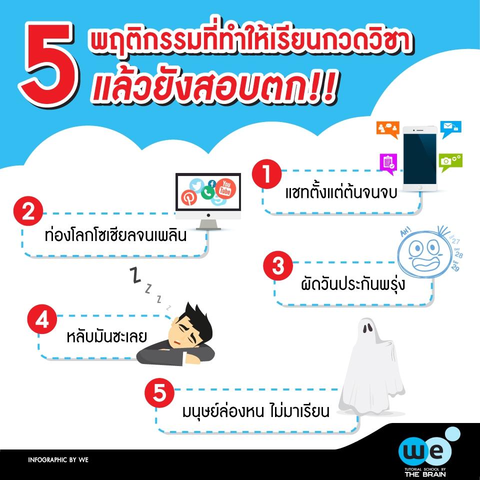 5-พฤติกรรม-เรียนกวดวิชาแล้วยังสอบตก