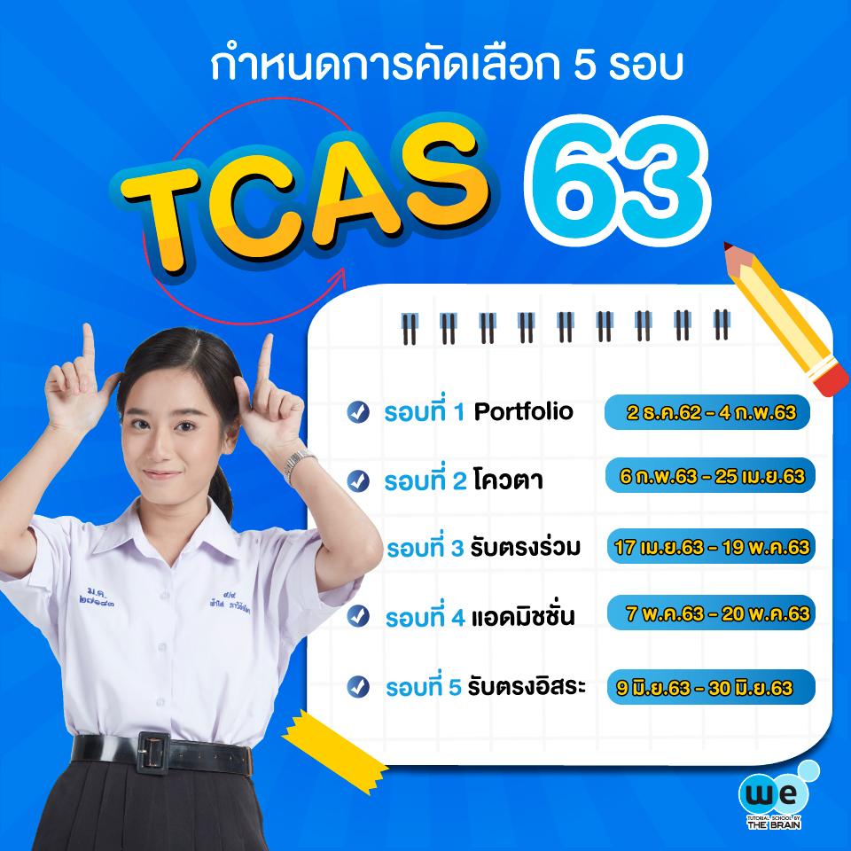 กำหนดการคัดเลือก-5-รอบ-TCAS