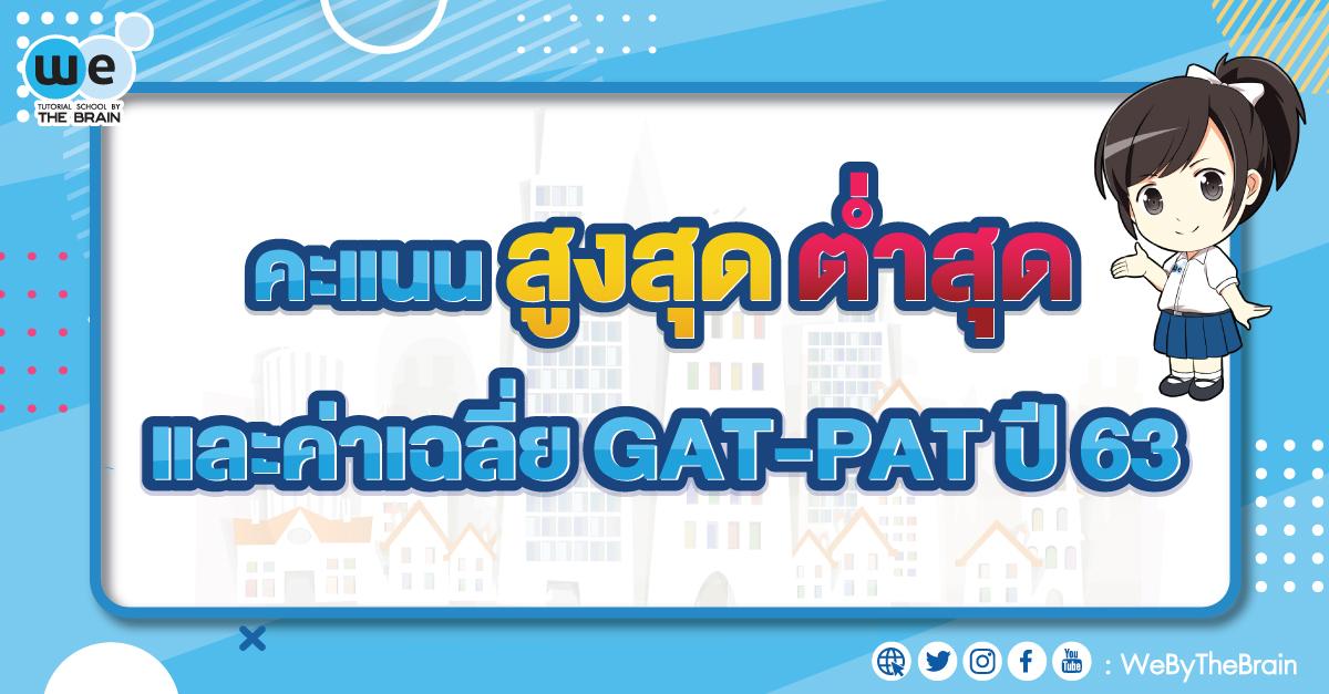 คะแนน-GAT-PAT ปี 63